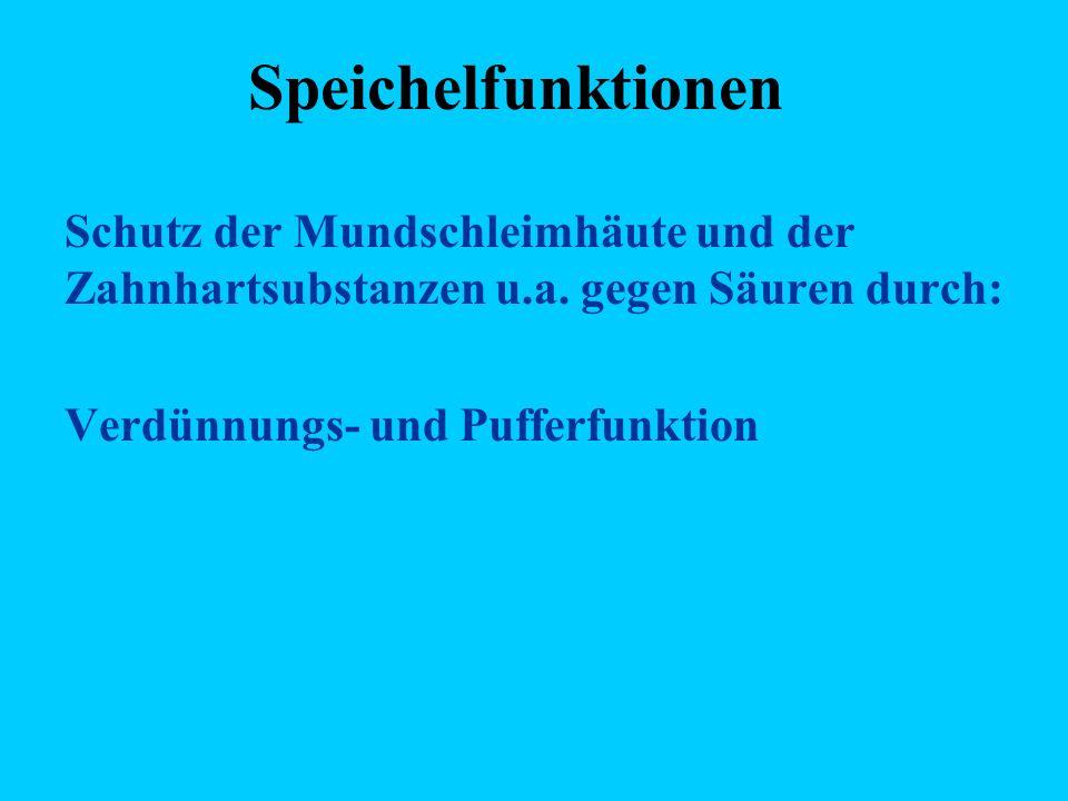 Speichelfunktionen Schutz der Mundschleimhäute und der Zahnhartsubstanzen u.a.