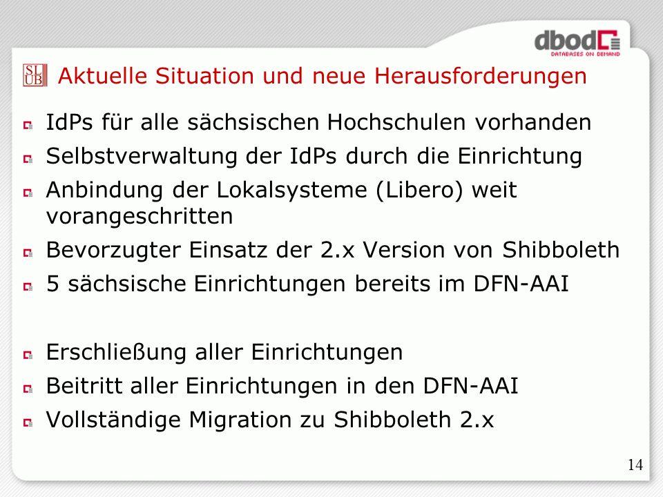 14 Aktuelle Situation und neue Herausforderungen IdPs für alle sächsischen Hochschulen vorhanden Selbstverwaltung der IdPs durch die Einrichtung Anbindung der Lokalsysteme (Libero) weit vorangeschritten Bevorzugter Einsatz der 2.x Version von Shibboleth 5 sächsische Einrichtungen bereits im DFN-AAI Erschließung aller Einrichtungen Beitritt aller Einrichtungen in den DFN-AAI Vollständige Migration zu Shibboleth 2.x