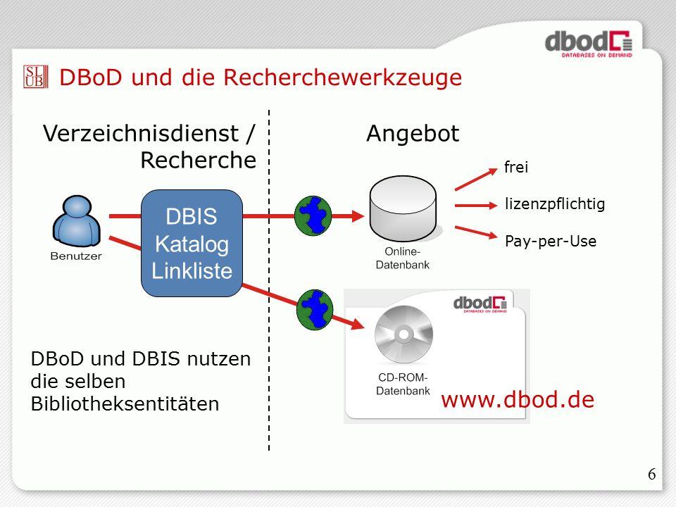 6 DBoD und die Recherchewerkzeuge DBIS Katalog Linkliste frei lizenzpflichtig Pay-per-Use Verzeichnisdienst / Recherche Angebot DBoD und DBIS nutzen die selben Bibliotheksentitäten www.dbod.de