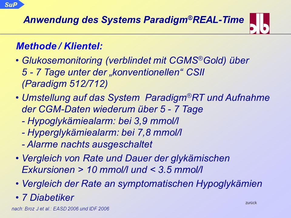 """nach: Broz J et al.: EASD 2006 und IDF 2006 Methode / Klientel: Glukosemonitoring (verblindet mit CGMS ® Gold) über 5 - 7 Tage unter der """"konventionel"""