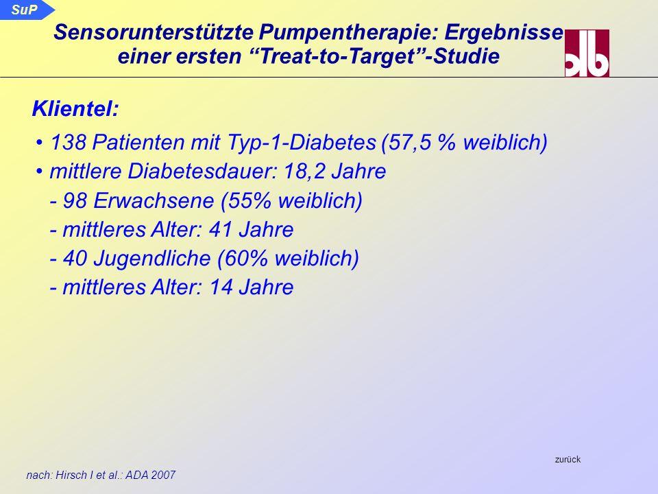 """Sensorunterstützte Pumpentherapie: Ergebnisse einer ersten """"Treat-to-Target""""-Studie SuP Klientel: nach: Hirsch I et al.: ADA 2007 138 Patienten mit Ty"""