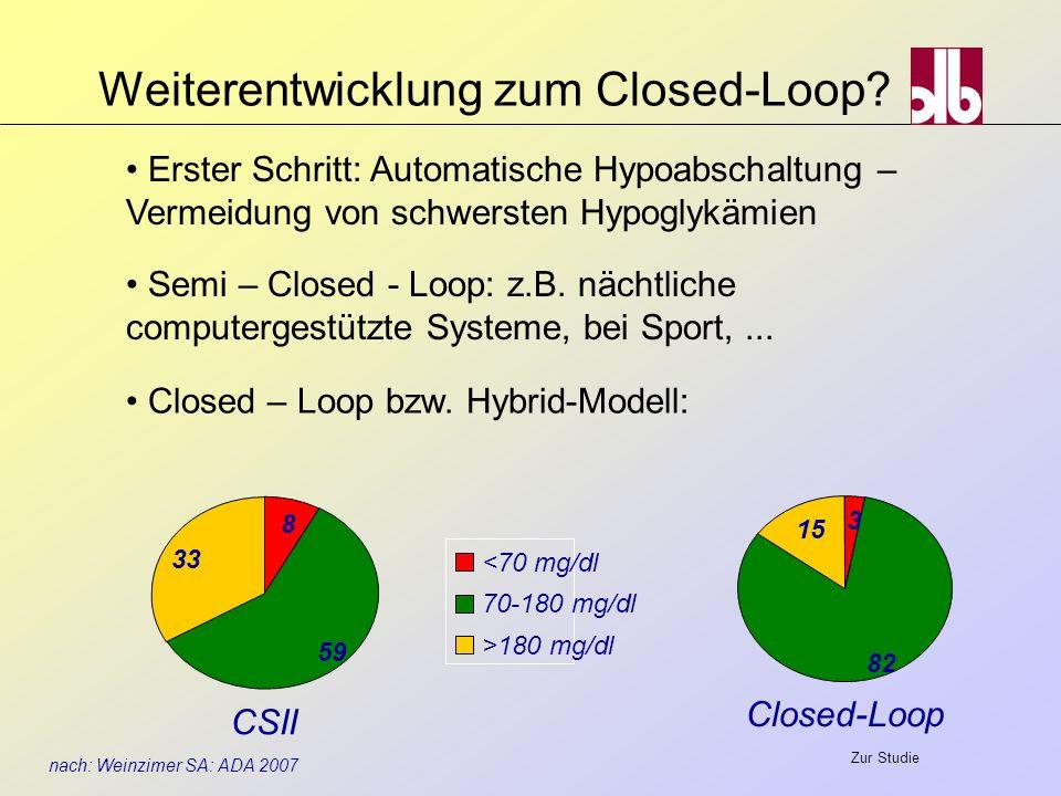 Weiterentwicklung zum Closed-Loop? Erster Schritt: Automatische Hypoabschaltung – Vermeidung von schwersten Hypoglykämien Semi – Closed - Loop: z.B. n