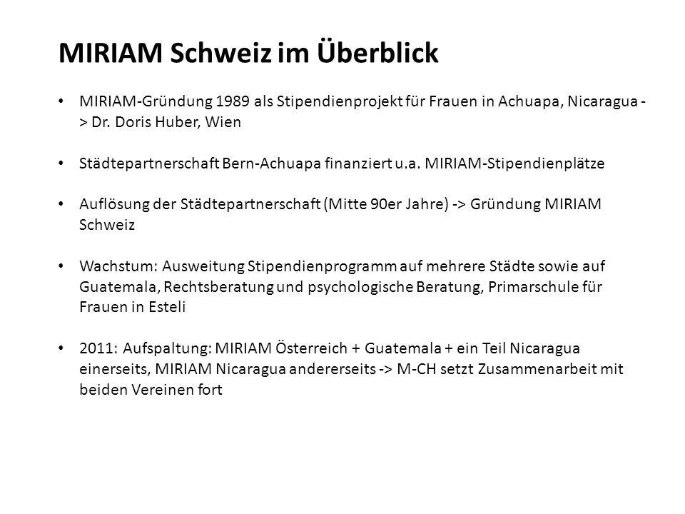 MIRIAM Schweiz im Überblick MIRIAM-Gründung 1989 als Stipendienprojekt für Frauen in Achuapa, Nicaragua - > Dr.