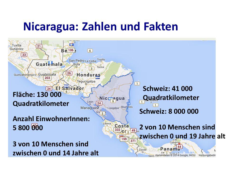 Nicaragua: Zahlen und Fakten Fläche: 130 000 Quadratkilometer Anzahl EinwohnerInnen: 5 800 000 3 von 10 Menschen sind zwischen 0 und 14 Jahre alt Schweiz: 8 000 000 2 von 10 Menschen sind zwischen 0 und 19 Jahre alt Schweiz: 41 000 Quadratkilometer