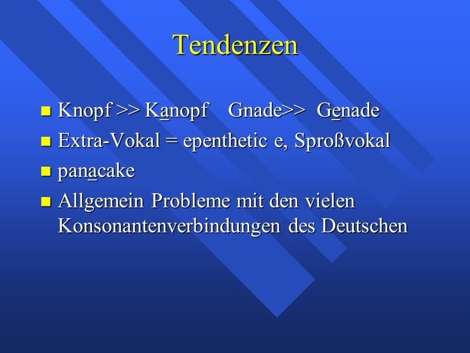 Tendenzen Knopf >> KanopfGnade>> Genade Knopf >> KanopfGnade>> Genade Extra-Vokal = epenthetic e, Sproßvokal Extra-Vokal = epenthetic e, Sproßvokal panacake panacake Allgemein Probleme mit den vielen Konsonantenverbindungen des Deutschen Allgemein Probleme mit den vielen Konsonantenverbindungen des Deutschen