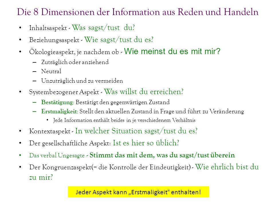 Die 8 Dimensionen der Information aus Reden und Handeln Inhaltsaspekt - Was sagst/tust du? Beziehungsaspekt - Wie sagst/tust du es? Ökologieaspekt, je