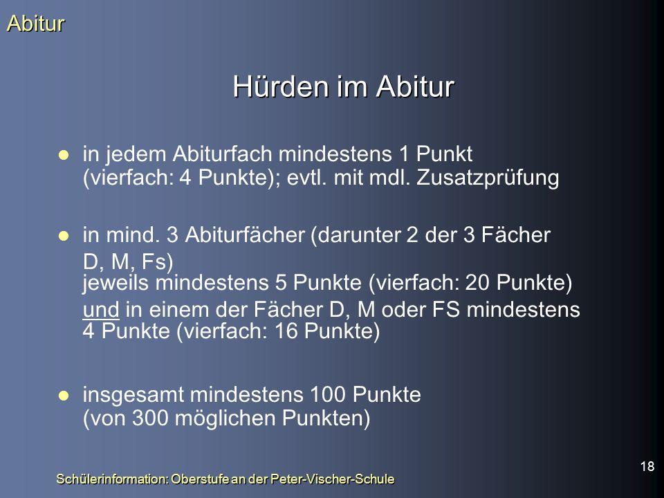 Hürden im Abitur in jedem Abiturfach mindestens 1 Punkt (vierfach: 4 Punkte); evtl.