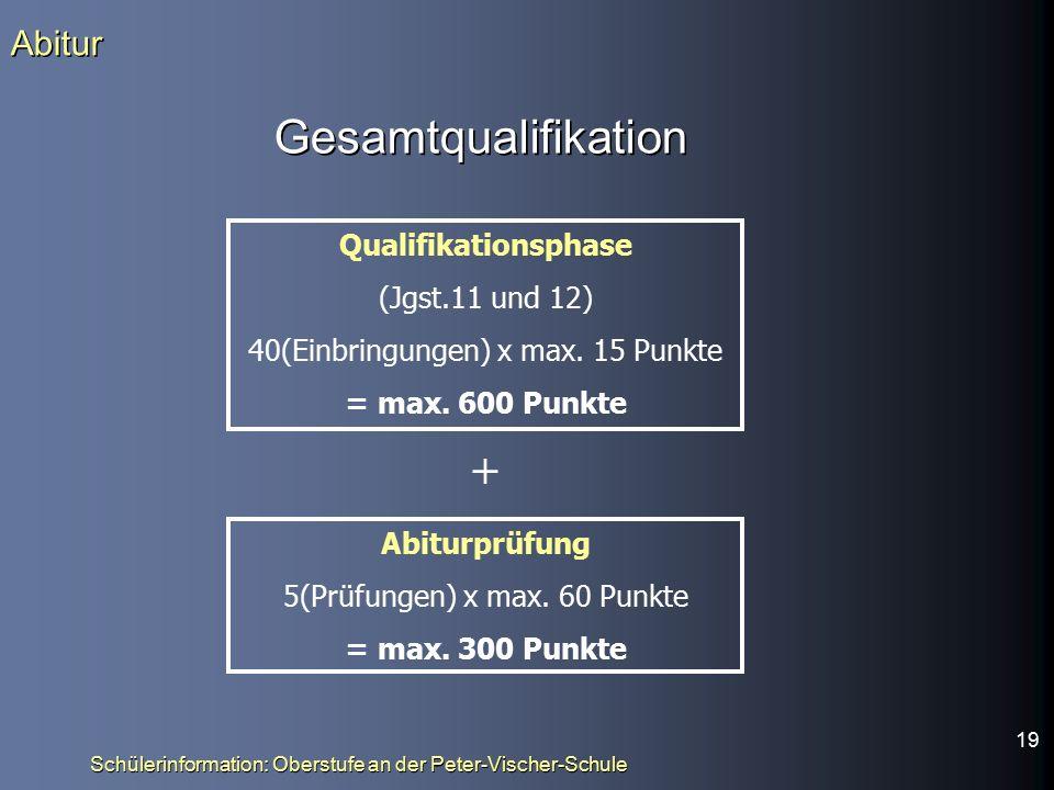Gesamtqualifikation Abitur Qualifikationsphase (Jgst.11 und 12) 40(Einbringungen) x max.