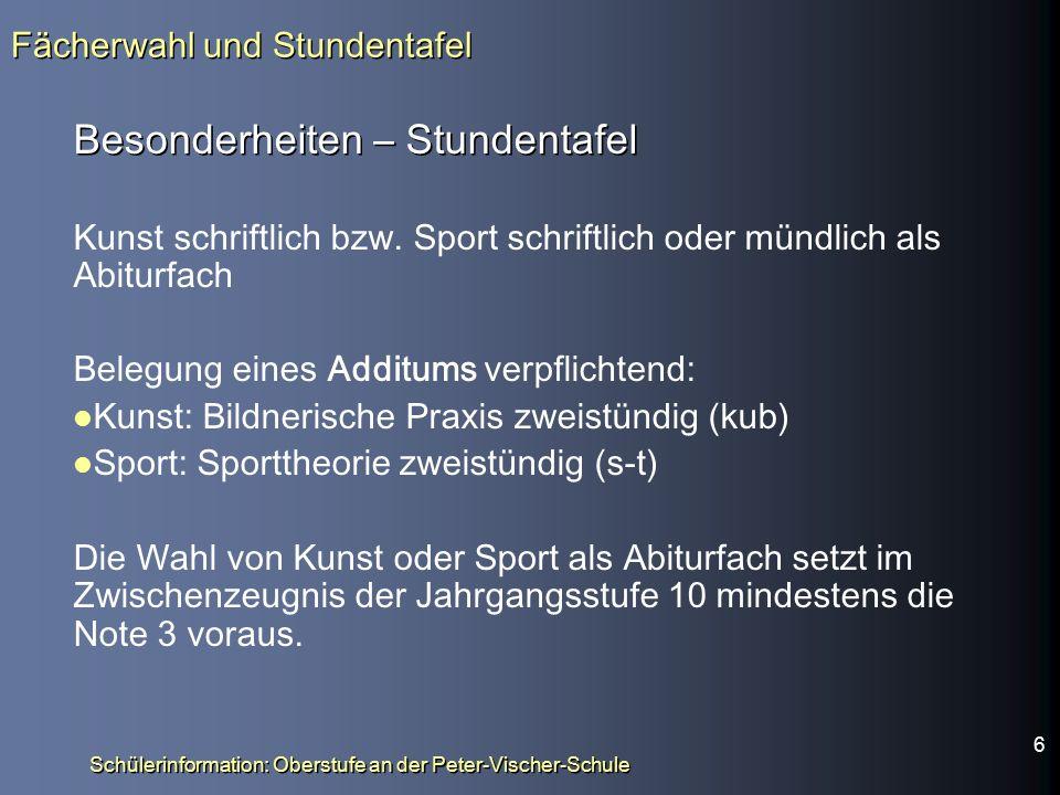 Schülerinformation: Oberstufe an der Peter-Vischer-Schule Besonderheiten – Stundentafel Kunst schriftlich bzw.