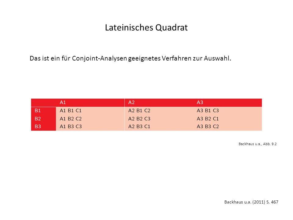 Lateinisches Quadrat Backhaus u.a. (2011) S.
