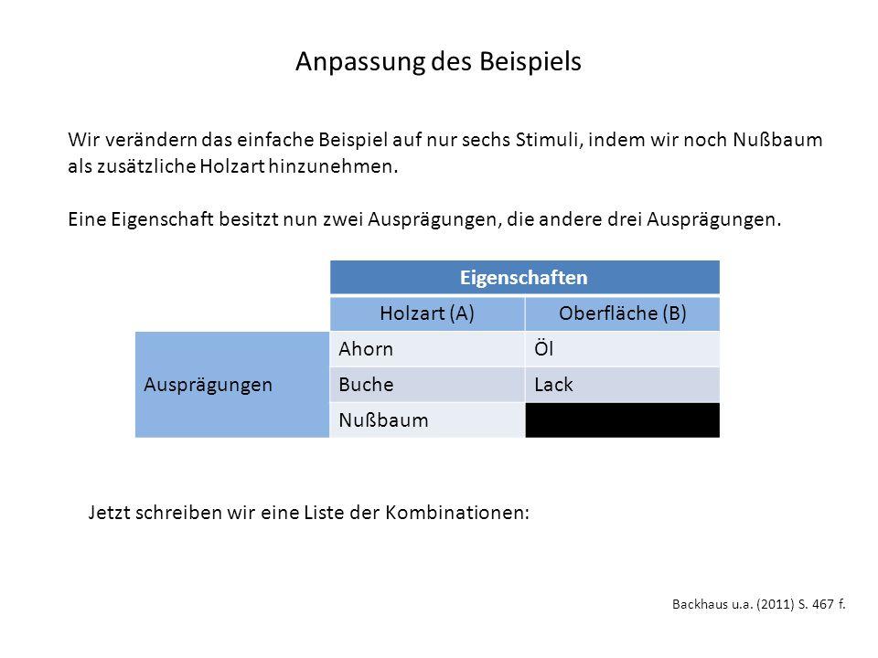 Anpassung des Beispiels Backhaus u.a. (2011) S. 467 f.