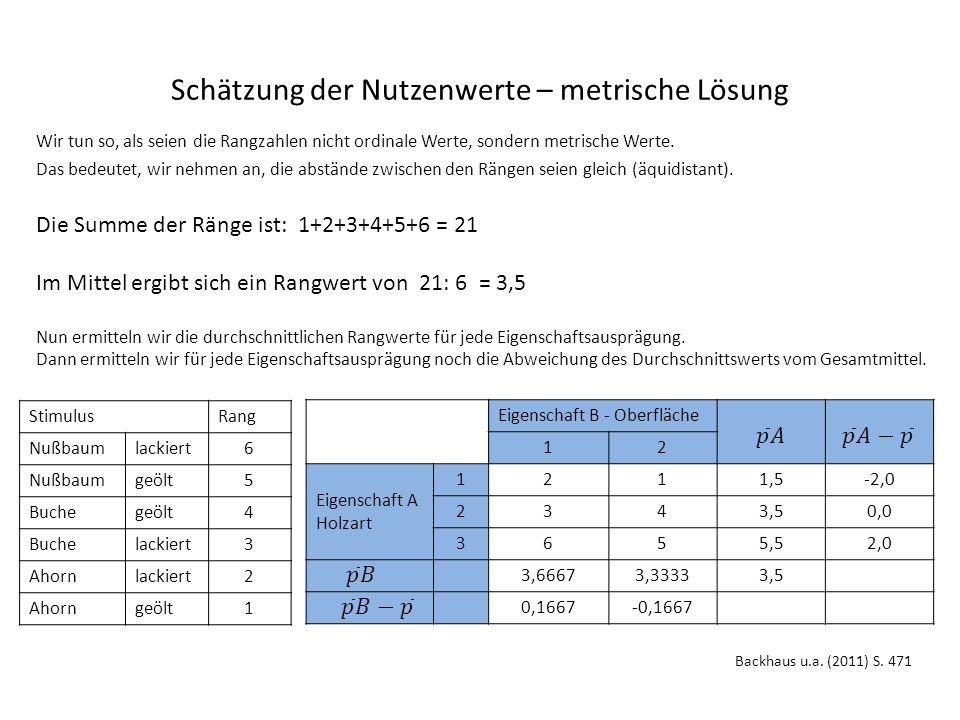 Schätzung der Nutzenwerte – metrische Lösung Eigenschaft B - Oberfläche 12 Eigenschaft A Holzart 1211,5-2,0 2343,50,0 3655,52,0 3,66673,33333,5 0,1667-0,1667 Backhaus u.a.