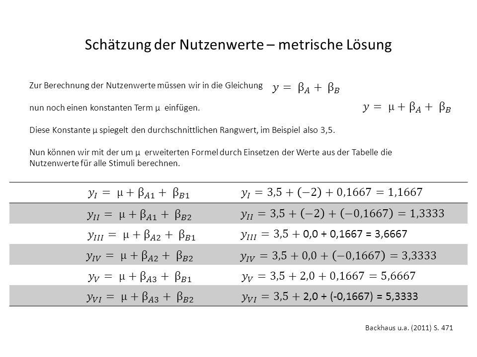 Schätzung der Nutzenwerte – metrische Lösung Backhaus u.a.