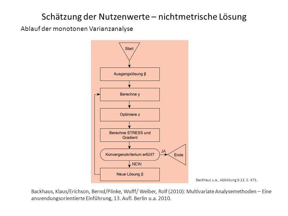 Schätzung der Nutzenwerte – nichtmetrische Lösung Ablauf der monotonen Varianzanalyse Backhaus u.a., Abbildung 9.13, S.