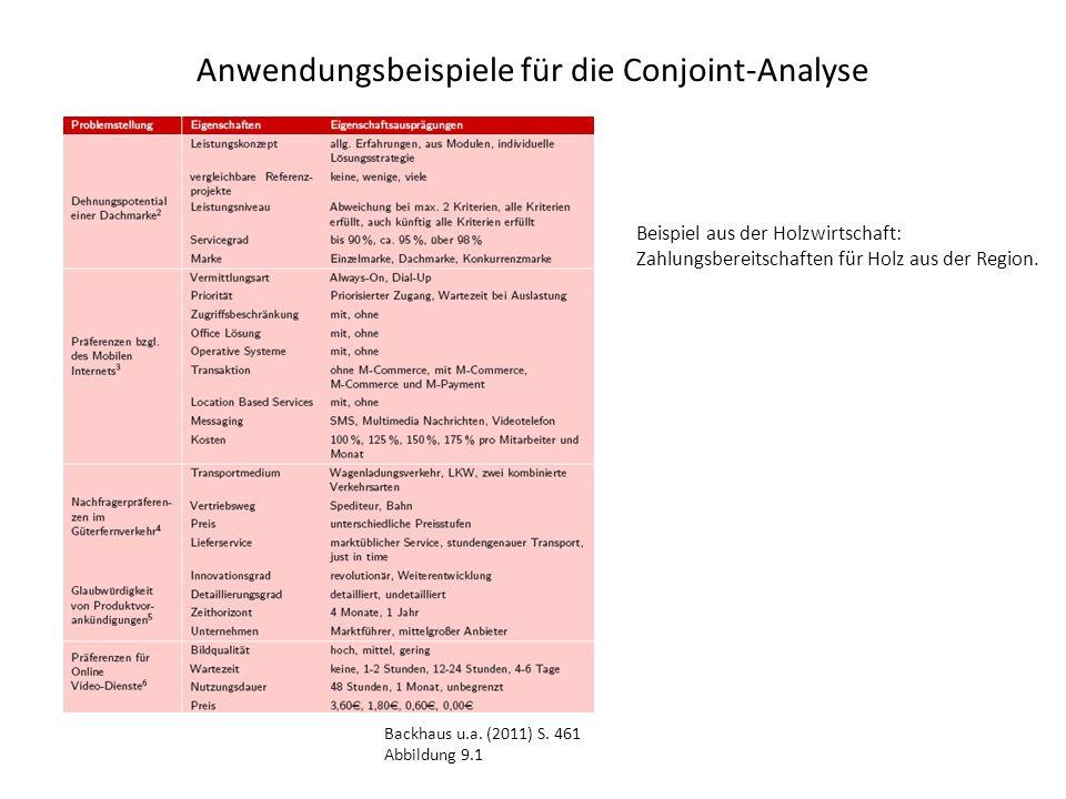 Anwendungsbeispiele für die Conjoint-Analyse Backhaus u.a.