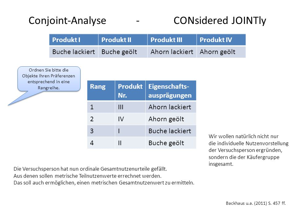 Conjoint Analyse abhängige Variable unabhängige Variablen Conjoint-Analyse - CONsidered JOINTly Backhaus u.a.