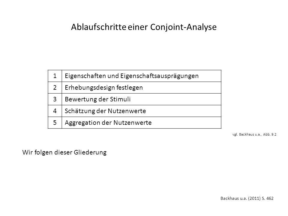 Schätzung der Nutzenwerte Backhaus u.a.(2011) S. 469 ff.