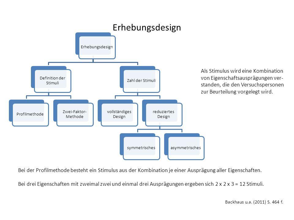 Erhebungsdesign Backhaus u.a. (2011) S. 464 f.