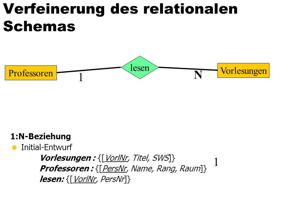 Verfeinerung des relationalen Schemas 1:N-Beziehung  Initial-Entwurf Vorlesungen : {[VorlNr, Titel, SWS]} Professoren : {[PersNr, Name, Rang, Raum]} lesen: {[VorlNr, PersNr]} Professoren Vorlesungen lesen 1 1 N
