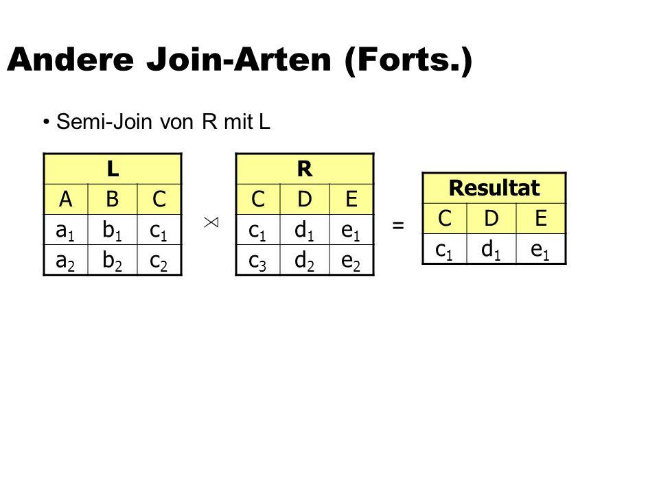 Andere Join-Arten (Forts.) L ABC a1a1 b1b1 c1c1 a2a2 b2b2 c2c2 R CDE c1c1 d1d1 e1e1 c3c3 d2d2 e2e2 Resultat CDE c1c1 d1d1 e1e1 F = Semi-Join von R mit L