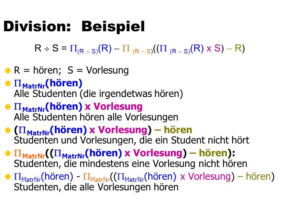 Division: Beispiel  R = hören; S = Vorlesung   MatrNr (hören) Alle Studenten (die irgendetwas hören)   MatrNr (hören) x Vorlesung Alle Studenten hören alle Vorlesungen  (  MatrNr (hören) x Vorlesung) – hören Studenten und Vorlesungen, die ein Student nicht hört   MatrNr ((  MatrNr (hören) x Vorlesung) – hören): Studenten, die mindestens eine Vorlesung nicht hören   MatrNr (hören) -  MatrNr ((  MatrNr (hören) x Vorlesung) – hören) Studenten, die alle Vorlesungen hören R  S =  (R  S) (R)   (R  S) ((  (R  S) (R) x S)  R)