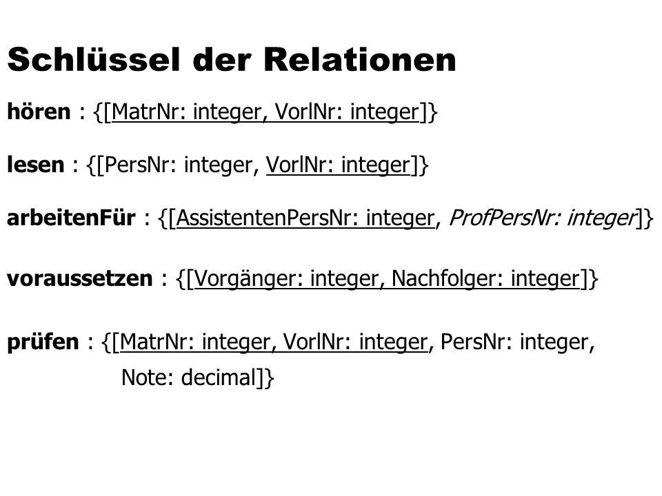 Schlüssel der Relationen hören : {[MatrNr: integer, VorlNr: integer]} lesen : {[PersNr: integer, VorlNr: integer]} arbeitenFür : {[AssistentenPersNr: integer, ProfPersNr: integer]} voraussetzen : {[Vorgänger: integer, Nachfolger: integer]} prüfen : {[MatrNr: integer, VorlNr: integer, PersNr: integer, Note: decimal]}
