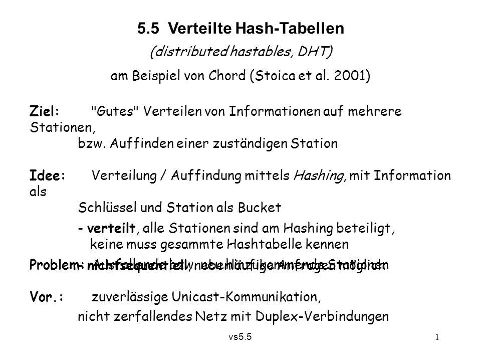 vs5.5 1 5.5 Verteilte Hash-Tabellen (distributed hastables, DHT) am Beispiel von Chord (Stoica et al. 2001) Ziel: