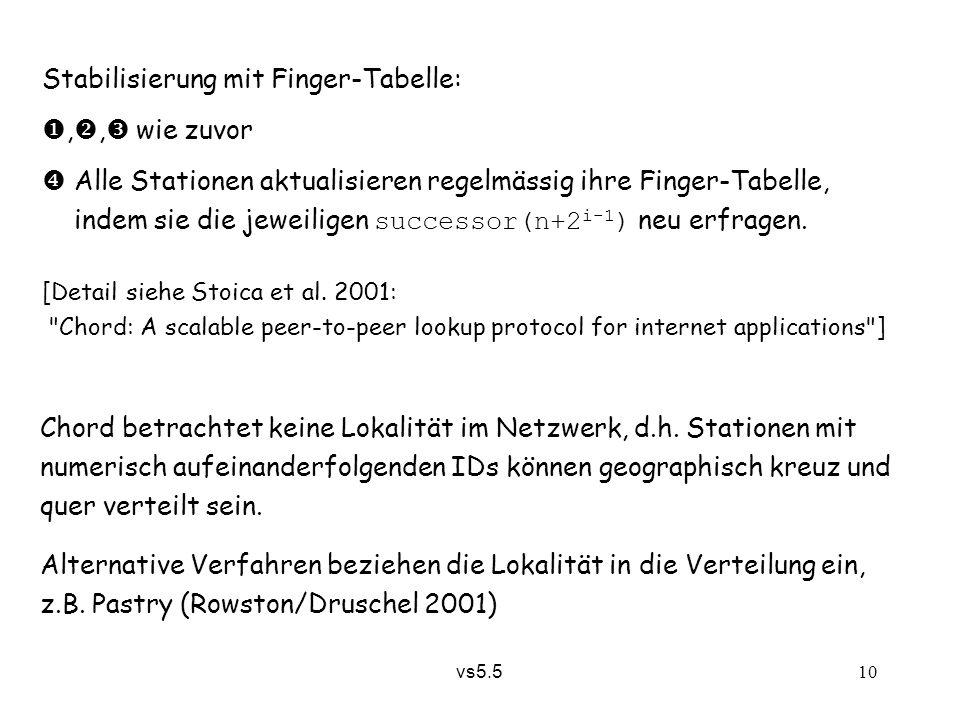 vs5.5 10 Stabilisierung mit Finger-Tabelle: , ,  wie zuvor  Alle Stationen aktualisieren regelmässig ihre Finger-Tabelle, indem sie die jeweiligen successor(n+2 i-1 ) neu erfragen.