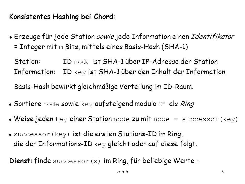 vs5.5 3 Konsistentes Hashing bei Chord: ● Erzeuge für jede Station sowie jede Information einen Identifikator = Integer mit m Bits, mittels eines Basis-Hash (SHA-1) Station: ID node ist SHA-1 über IP-Adresse der Station Information:ID key ist SHA-1 über den Inhalt der Information Basis-Hash bewirkt gleichmäßige Verteilung im ID-Raum.