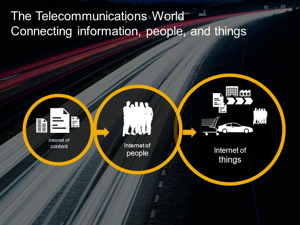 ©2014 SAP AG or an SAP affiliate company. All rights reserved.3 Public Internet of content Internet of people Internet of things The Telecommunication
