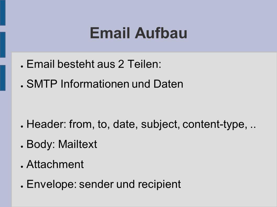 Email Aufbau ● Email besteht aus 2 Teilen: ● SMTP Informationen und Daten ● Header: from, to, date, subject, content-type,.. ● Body: Mailtext ● Attach
