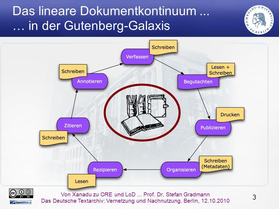 24 Von Xanadu zu ORE und LoD...Prof. Dr.