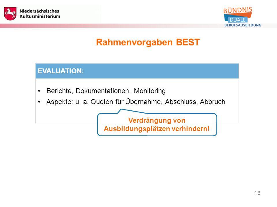 13 Berufliche Bildung 13 EVALUATION: Berichte, Dokumentationen, Monitoring Aspekte: u.