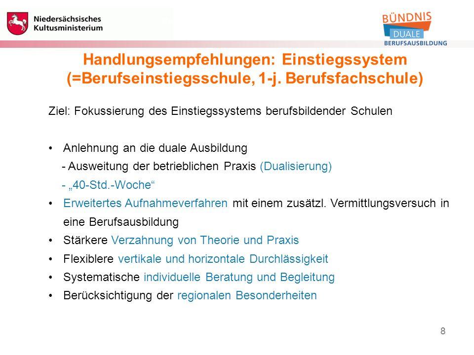 8 Berufliche Bildung 8 Handlungsempfehlungen: Einstiegssystem (=Berufseinstiegsschule, 1-j.