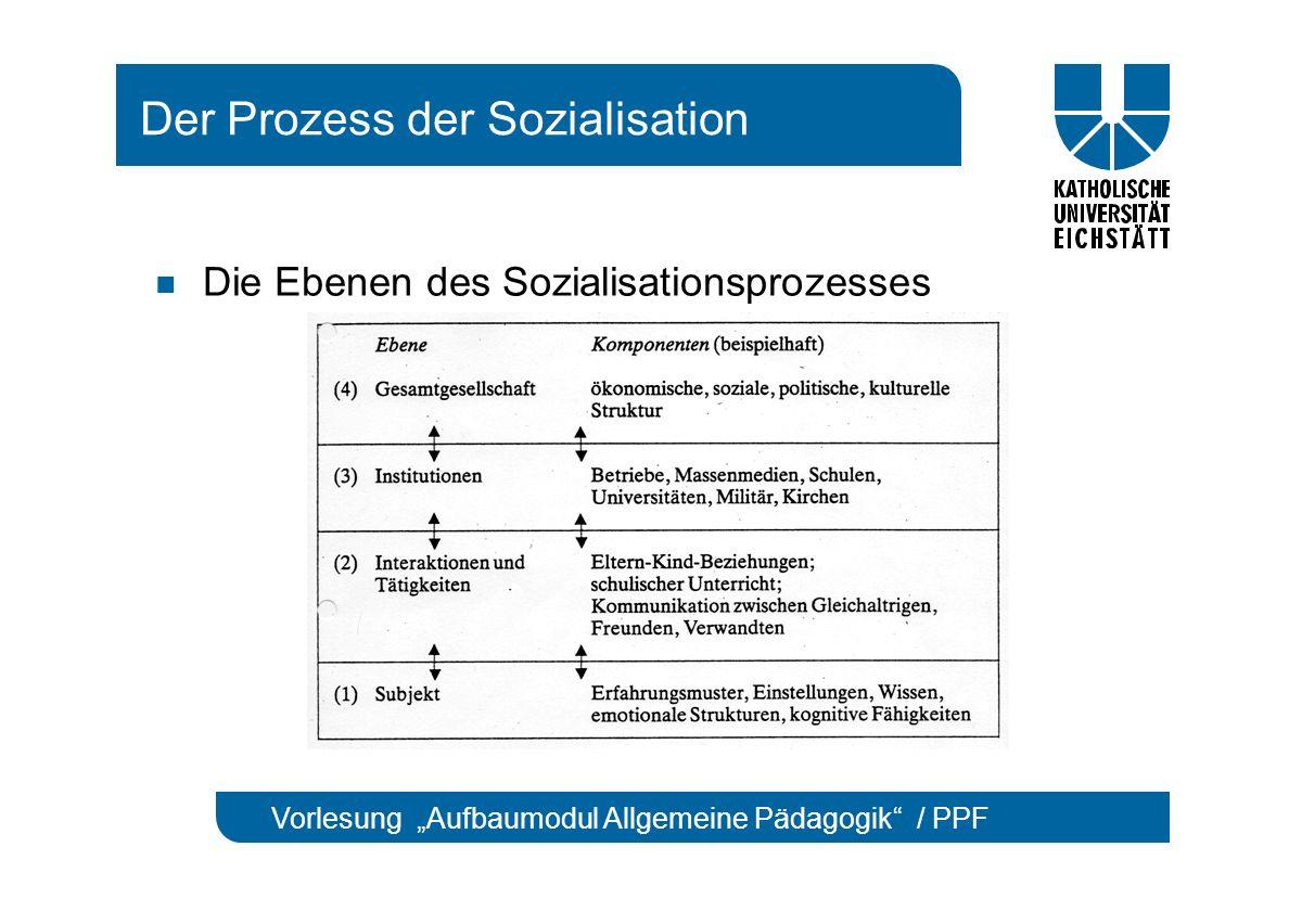 """Vorlesung """"Aufbaumodul Allgemeine Pädagogik / PPF Der Prozess der Sozialisation Die Ebenen des Sozialisationsprozesses"""