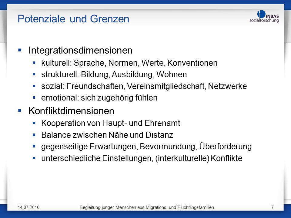 Vielen Dank für Ihre Aufmerksamkeit! www.inbas-sozialforschung.de