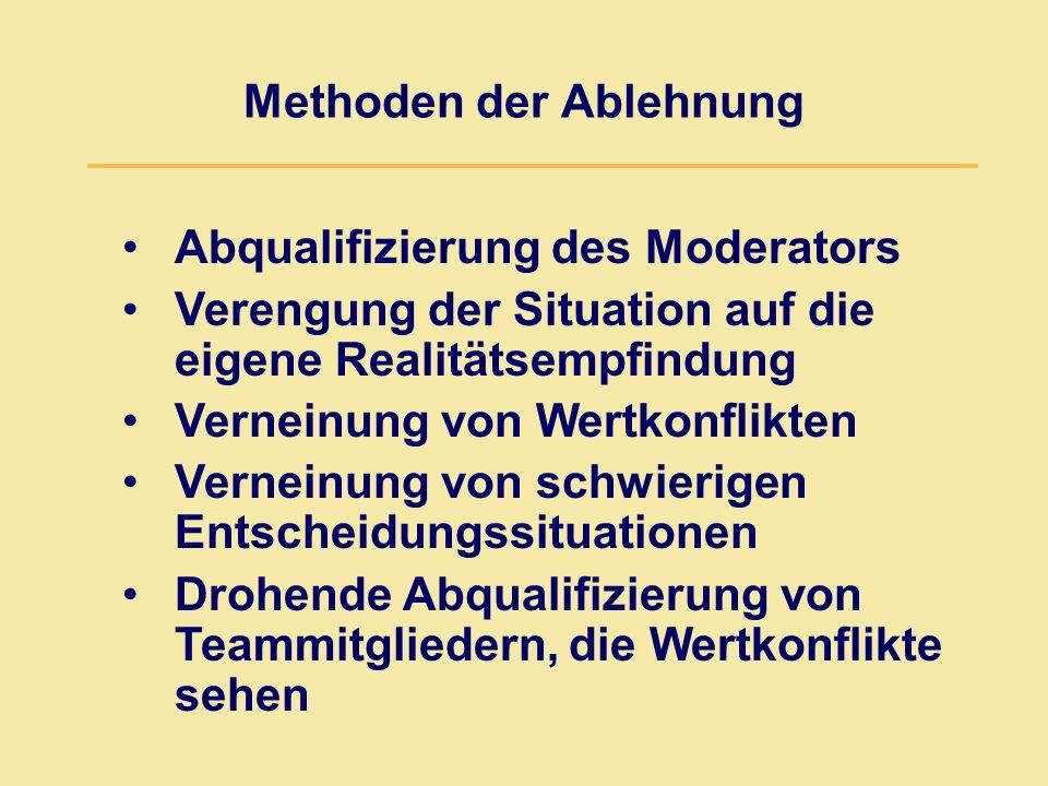 Methoden der Ablehnung Abqualifizierung des Moderators Verengung der Situation auf die eigene Realitätsempfindung Verneinung von Wertkonflikten Vernei