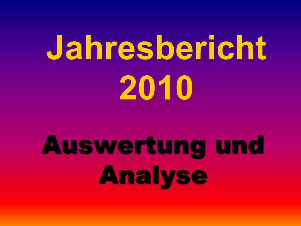 Jahresbericht 2010 Auswertung und Analyse