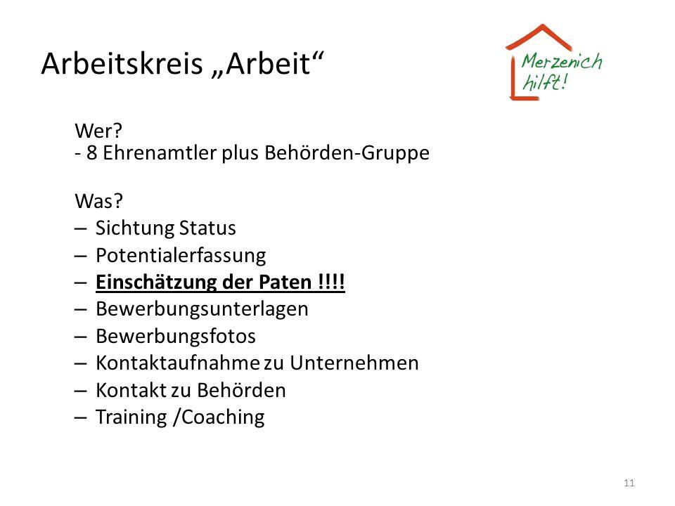 """Arbeitskreis """"Arbeit"""" Wer? - 8 Ehrenamtler plus Behörden-Gruppe Was? – Sichtung Status – Potentialerfassung – Einschätzung der Paten !!!! – Bewerbungs"""