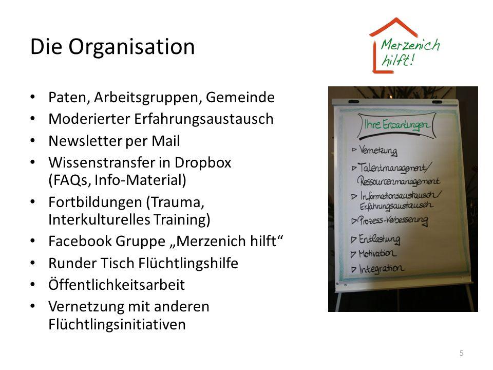 Die Organisation Paten, Arbeitsgruppen, Gemeinde Moderierter Erfahrungsaustausch Newsletter per Mail Wissenstransfer in Dropbox (FAQs, Info-Material)