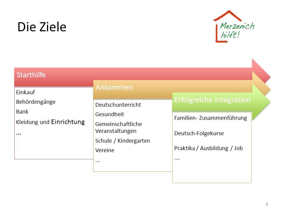 Die Ziele Starthilfe Einkauf Behördengänge Bank Kleidung und Einrichtung... Ankommen Deutschunterricht Gesundheit Gemeinschaftliche Veranstaltungen Sc