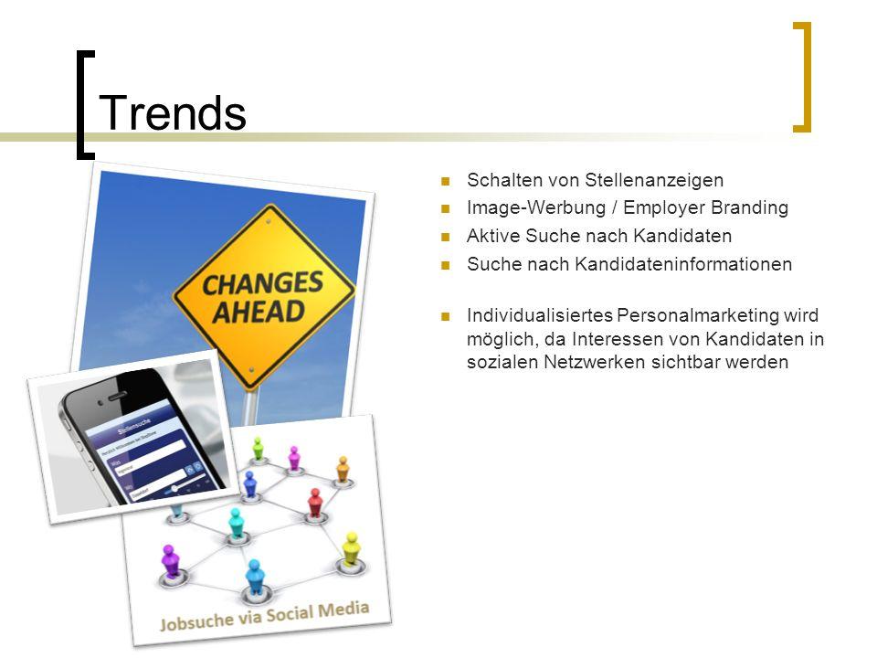 Trends Schalten von Stellenanzeigen Image-Werbung / Employer Branding Aktive Suche nach Kandidaten Suche nach Kandidateninformationen Individualisiertes Personalmarketing wird möglich, da Interessen von Kandidaten in sozialen Netzwerken sichtbar werden