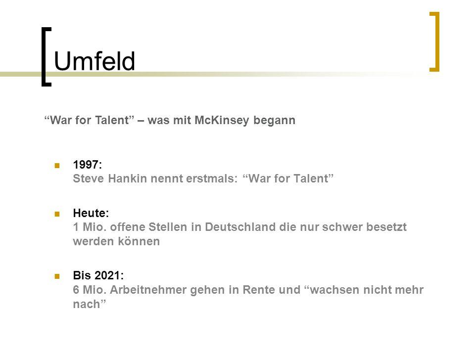 """Umfeld 1997: Steve Hankin nennt erstmals: """"War for Talent"""" Heute: 1 Mio. offene Stellen in Deutschland die nur schwer besetzt werden können Bis 2021:"""