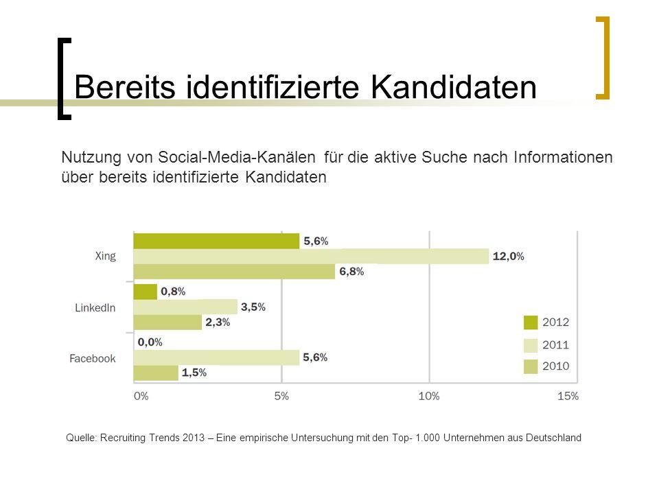 Bereits identifizierte Kandidaten Quelle: Recruiting Trends 2013 – Eine empirische Untersuchung mit den Top- 1.000 Unternehmen aus Deutschland Nutzung von Social-Media-Kanälen für die aktive Suche nach Informationen über bereits identifizierte Kandidaten