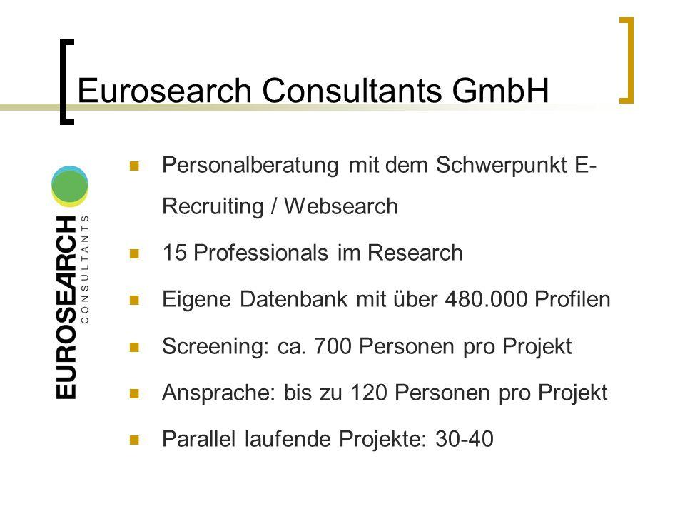 Eurosearch Consultants GmbH Personalberatung mit dem Schwerpunkt E- Recruiting / Websearch 15 Professionals im Research Eigene Datenbank mit über 480.000 Profilen Screening: ca.