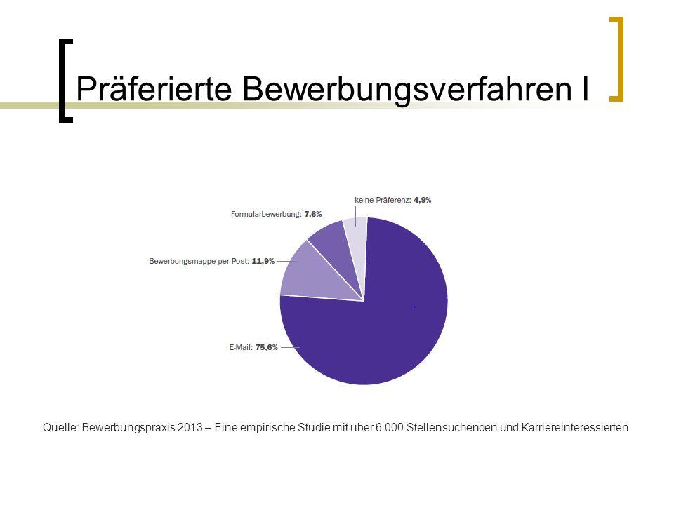 Präferierte Bewerbungsverfahren I Quelle: Bewerbungspraxis 2013 – Eine empirische Studie mit über 6.000 Stellensuchenden und Karriereinteressierten
