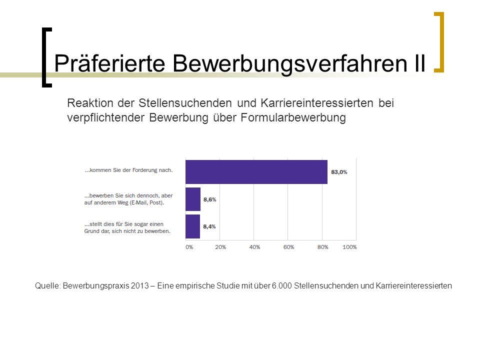Präferierte Bewerbungsverfahren II Quelle: Bewerbungspraxis 2013 – Eine empirische Studie mit über 6.000 Stellensuchenden und Karriereinteressierten R