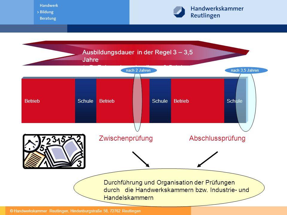 © Handwerkskammer Reutlingen, Hindenburgstraße 58, 72762 Reutlingen BetriebSchuleBetriebSchuleBetriebSchule Ausbildungsdauer in der Regel 3 – 3,5 Jahr