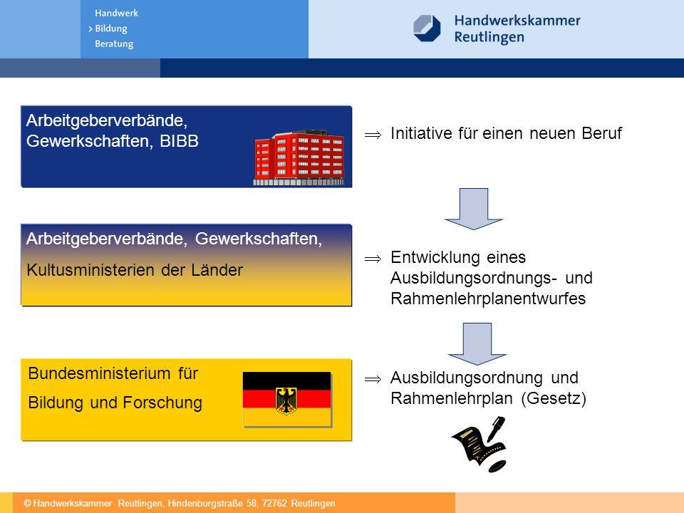 © Handwerkskammer Reutlingen, Hindenburgstraße 58, 72762 Reutlingen Bundesministerium für Bildung und Forschung  Initiative für einen neuen Beruf  E