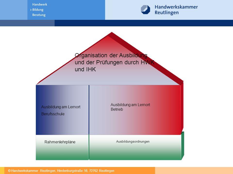 © Handwerkskammer Reutlingen, Hindenburgstraße 58, 72762 Reutlingen Rahmenlehrpläne Ausbildungsordnungen Ausbildung am Lernort Berufsschule Ausbildung